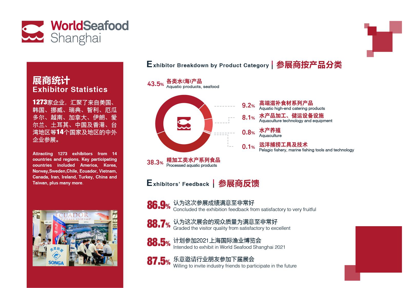 2020渔业展-展后报告-1-03.jpg