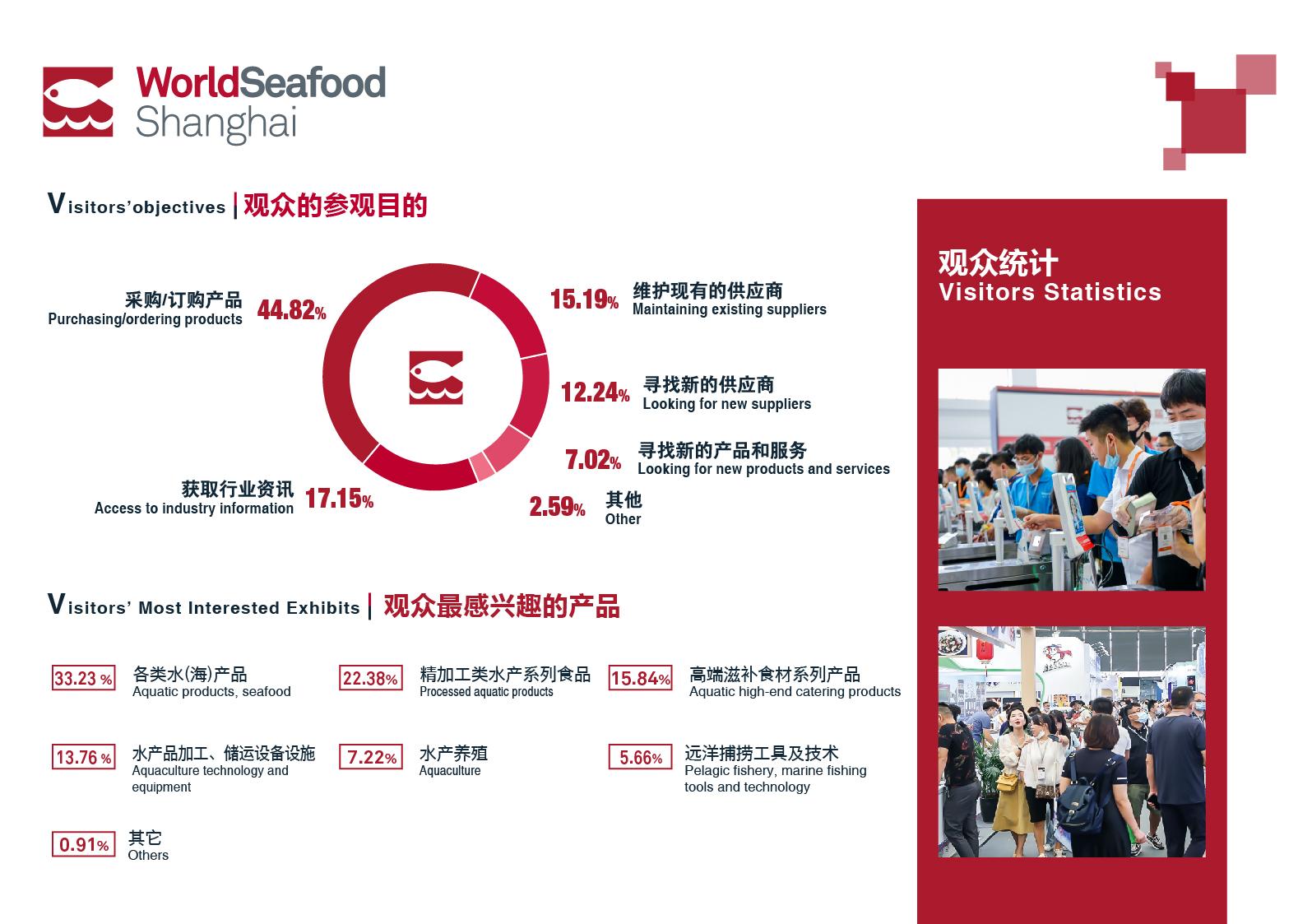 2020渔业展-展后报告-1-06.jpg